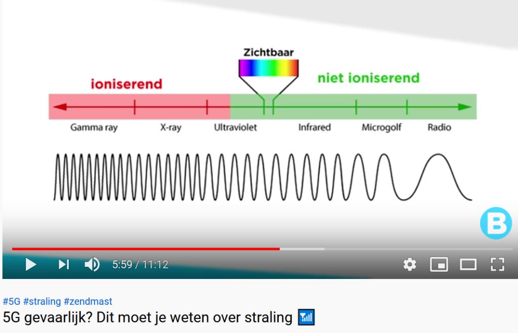 EM – niet-ioniserende straling is niet gevaarlijk?